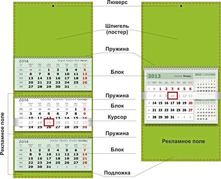 квартальный календарь, изготовление квартального календаря,офсетная печать квартального календаря