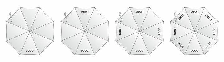 зонты с логотипом,схема нанесения логотипа,расположение логотипа